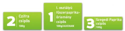 szupermenta_dobogo_paprika_csípős